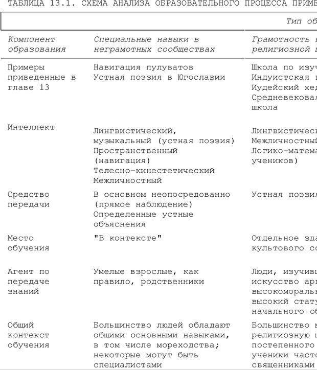 PDF. Структура Разума. Теория множественного интеллекта. Гарднер Г. Страница 605. Читать онлайн
