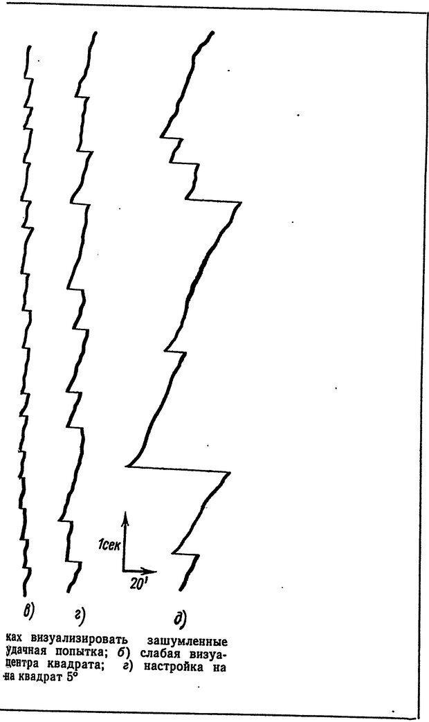 DJVU. Движения человеческого глаза. Гиппенрейтер Ю. Б. Страница 191. Читать онлайн