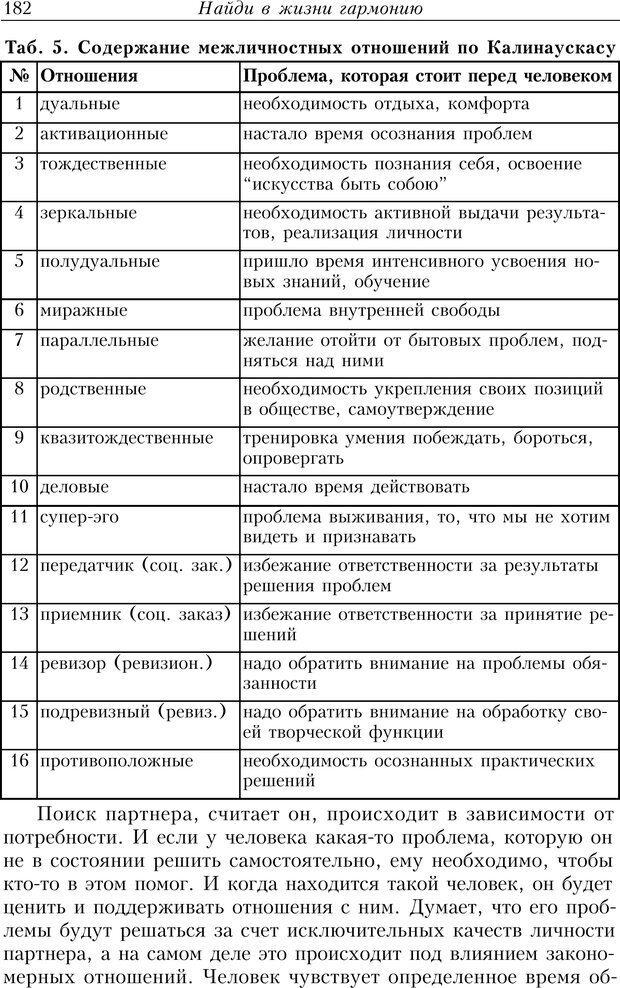 PDF. Найди в жизни гармонию. Гречинский А. Е. Страница 180. Читать онлайн