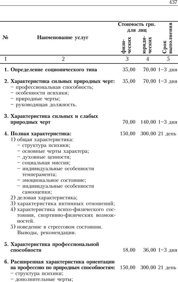 PDF. Найди в жизни гармонию. Гречинский А. Е. Страница 435. Читать онлайн