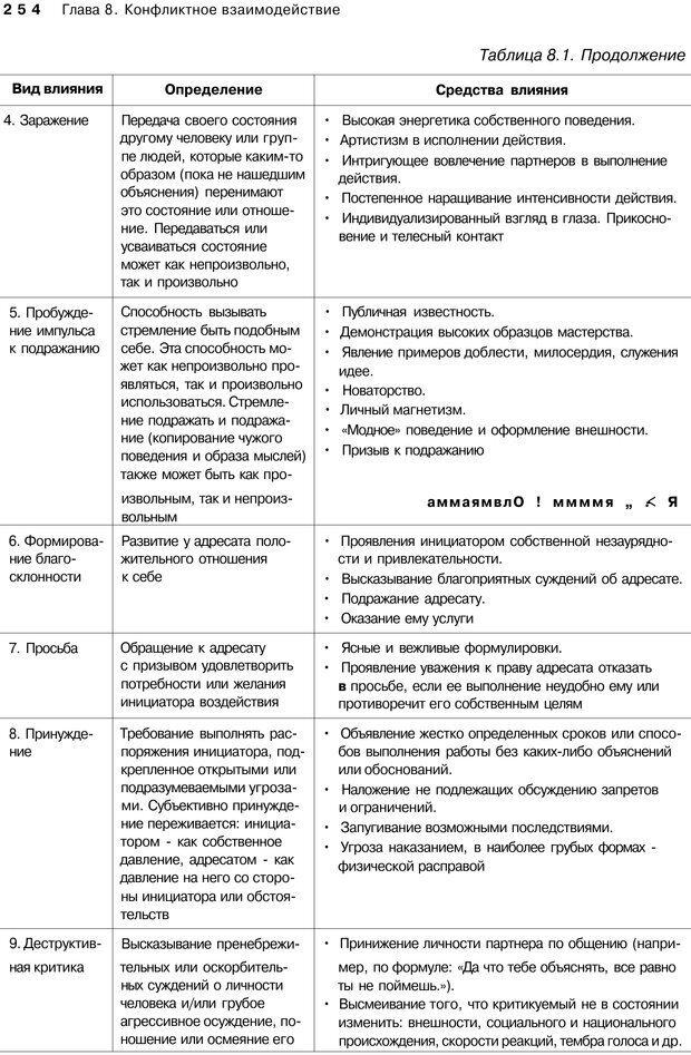 PDF. Психология конфликта. Гришина Н. В. Страница 249. Читать онлайн