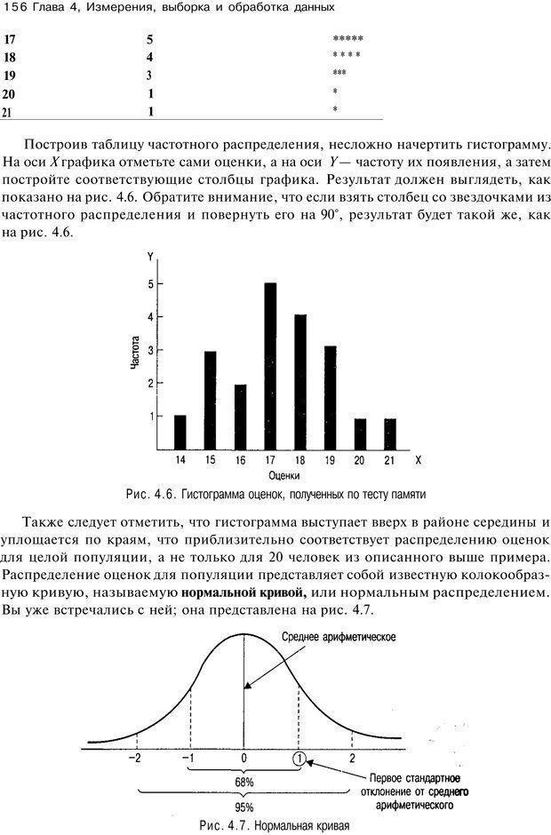 PDF. Исследование в психологии. Методы и планирование. Гудвин Д. Страница 155. Читать онлайн