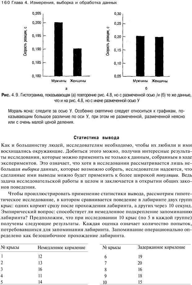 PDF. Исследование в психологии. Методы и планирование. Гудвин Д. Страница 159. Читать онлайн