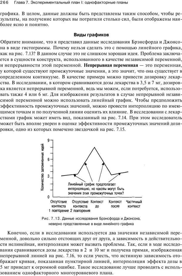 PDF. Исследование в психологии. Методы и планирование. Гудвин Д. Страница 265. Читать онлайн