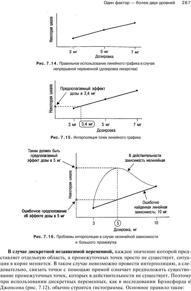 PDF. Исследование в психологии. Методы и планирование. Гудвин Д. Страница 266. Читать онлайн