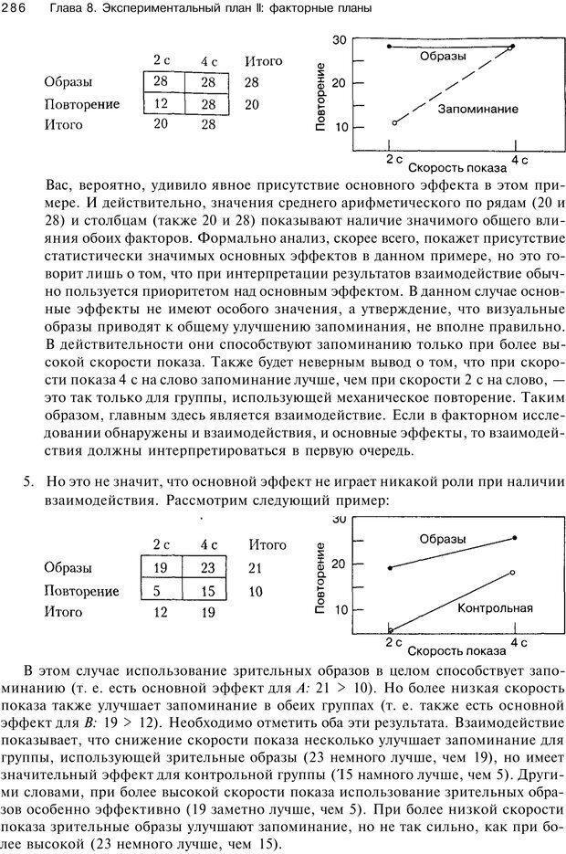 PDF. Исследование в психологии. Методы и планирование. Гудвин Д. Страница 285. Читать онлайн
