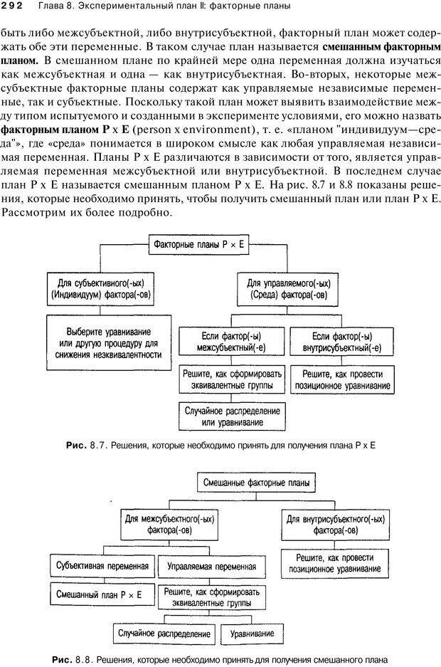 PDF. Исследование в психологии. Методы и планирование. Гудвин Д. Страница 291. Читать онлайн