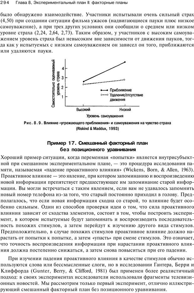 PDF. Исследование в психологии. Методы и планирование. Гудвин Д. Страница 293. Читать онлайн