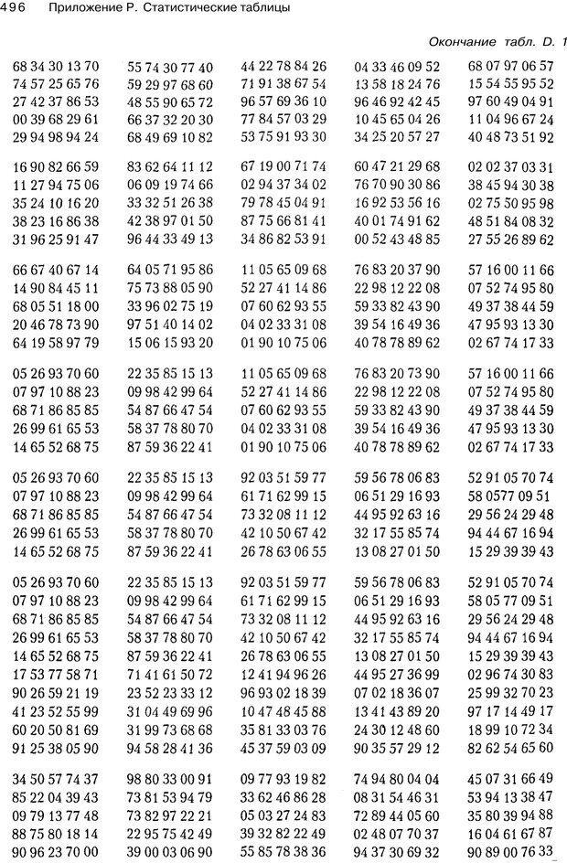 PDF. Исследование в психологии. Методы и планирование. Гудвин Д. Страница 495. Читать онлайн