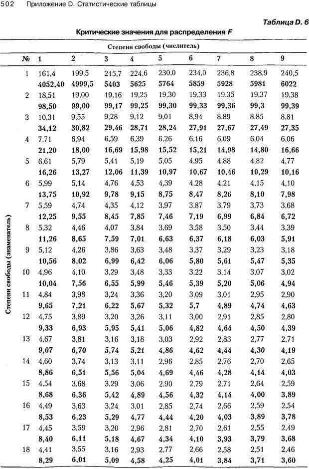PDF. Исследование в психологии. Методы и планирование. Гудвин Д. Страница 501. Читать онлайн