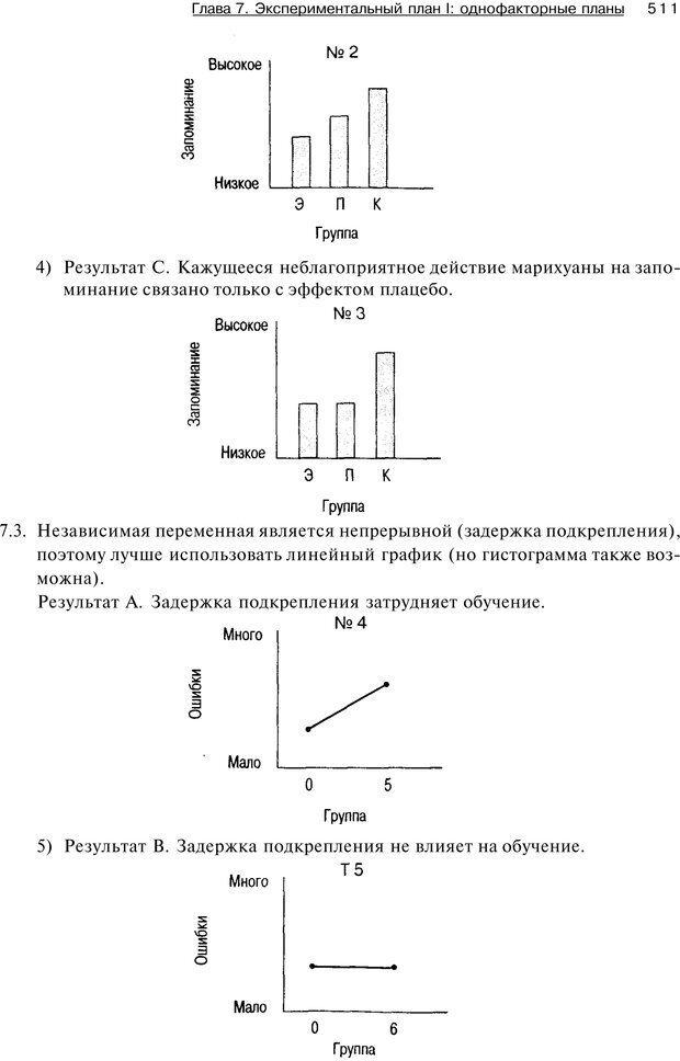 PDF. Исследование в психологии. Методы и планирование. Гудвин Д. Страница 510. Читать онлайн