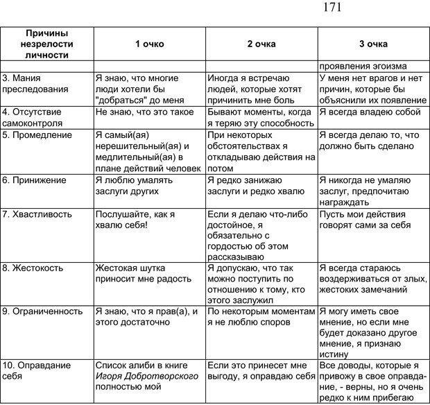 PDF. Как относиться к себе и к людям, или Практическая психология на каждый день. Без автора . Страница 170. Читать онлайн