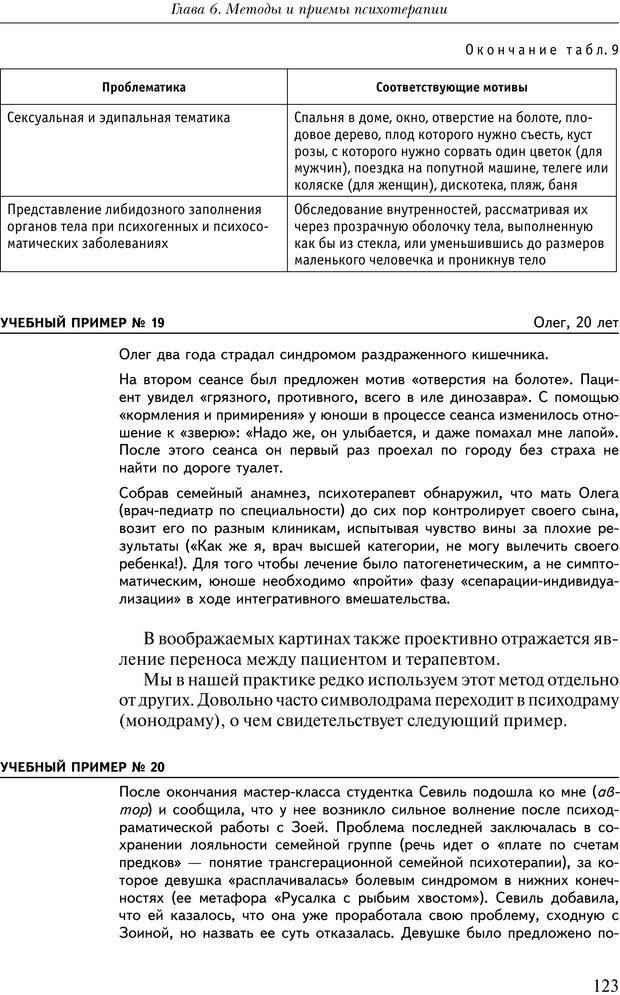 PDF. Практикум по психотерапии психосоматических расстройств. Кулаков С. А. Страница 120. Читать онлайн