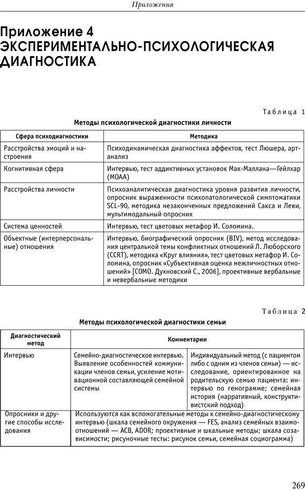PDF. Практикум по психотерапии психосоматических расстройств. Кулаков С. А. Страница 266. Читать онлайн