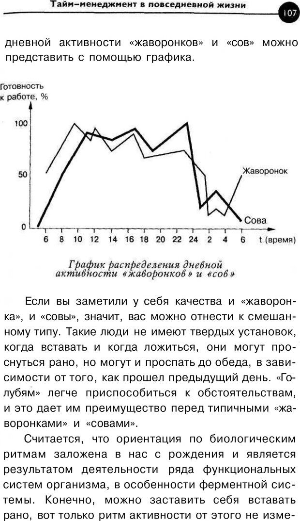 PDF. Заставьте время работать на вас. Куликова В. Н. Страница 106. Читать онлайн