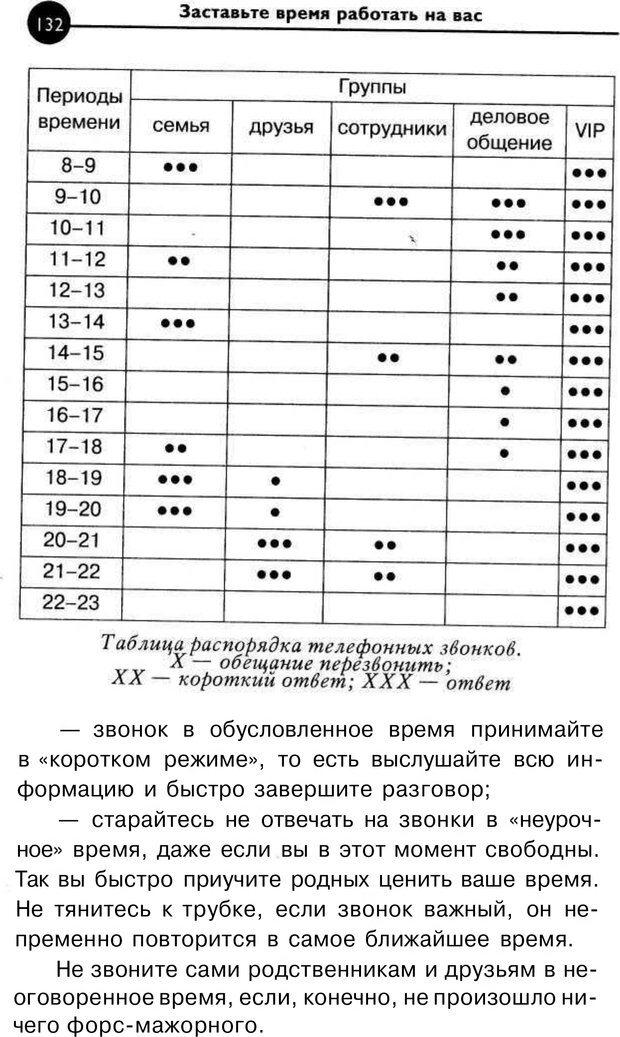 PDF. Заставьте время работать на вас. Куликова В. Н. Страница 131. Читать онлайн