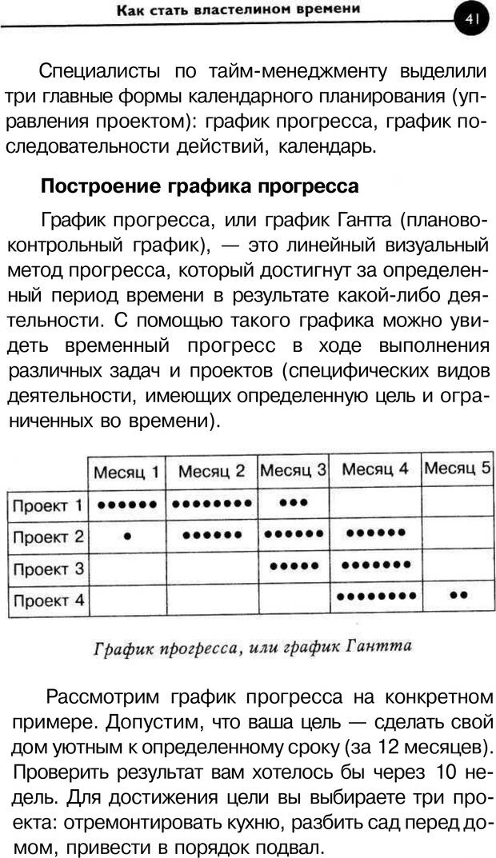 PDF. Заставьте время работать на вас. Куликова В. Н. Страница 40. Читать онлайн