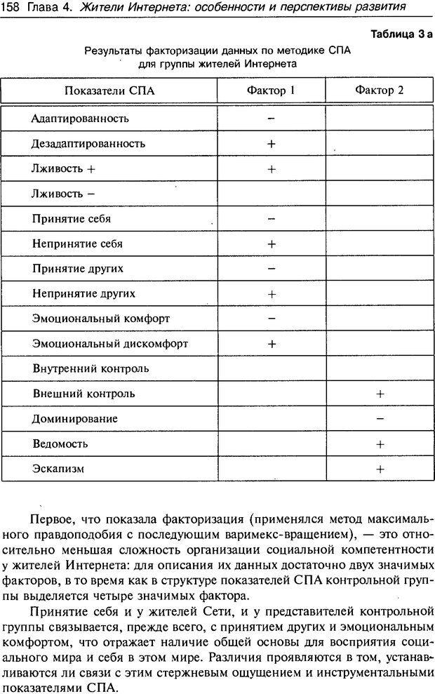 DJVU. Психология жителей Интернета. Кузнецова Ю. М. Страница 158. Читать онлайн