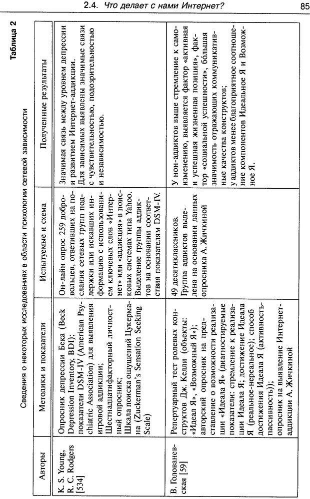 DJVU. Психология жителей Интернета. Кузнецова Ю. М. Страница 85. Читать онлайн