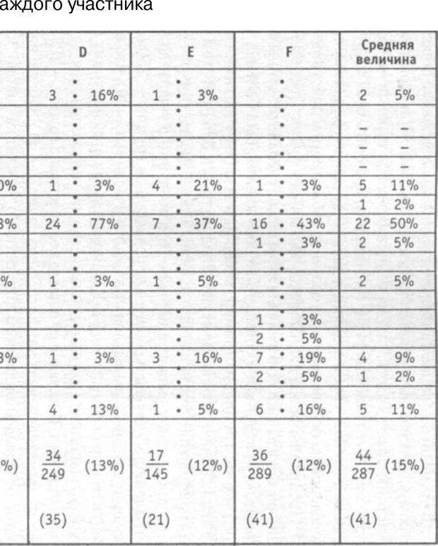 PDF. Упражнения схемы и стратегии. Лесли Р. Страница 87. Читать онлайн