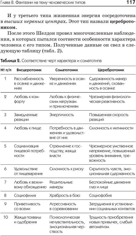 PDF. Типы людей. Взгляд из XXI века. Махарам Р. Страница 114. Читать онлайн