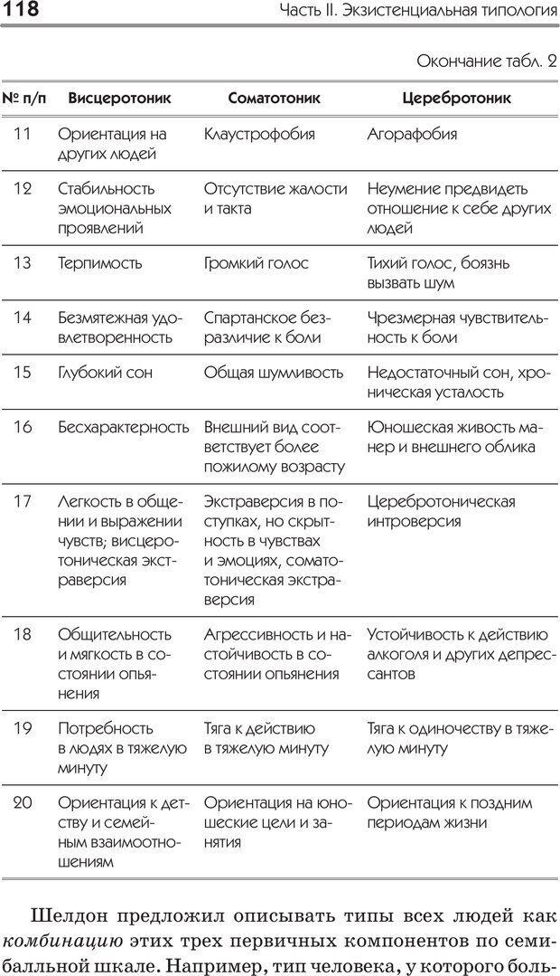 PDF. Типы людей. Взгляд из XXI века. Махарам Р. Страница 115. Читать онлайн