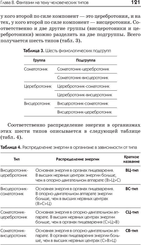 PDF. Типы людей. Взгляд из XXI века. Махарам Р. Страница 118. Читать онлайн