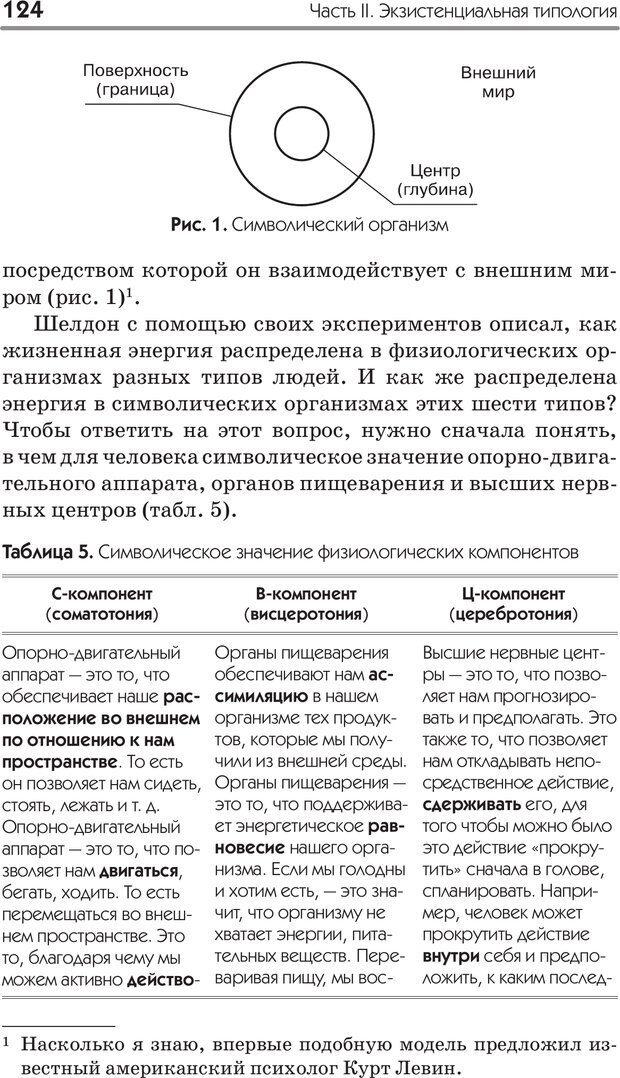 PDF. Типы людей. Взгляд из XXI века. Махарам Р. Страница 121. Читать онлайн