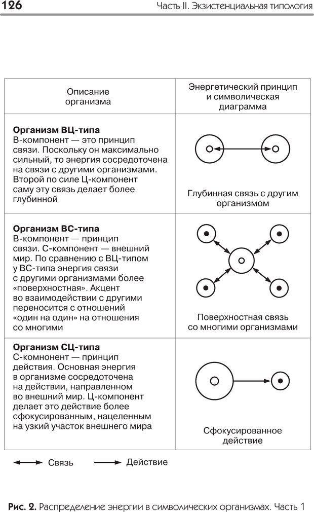 PDF. Типы людей. Взгляд из XXI века. Махарам Р. Страница 123. Читать онлайн
