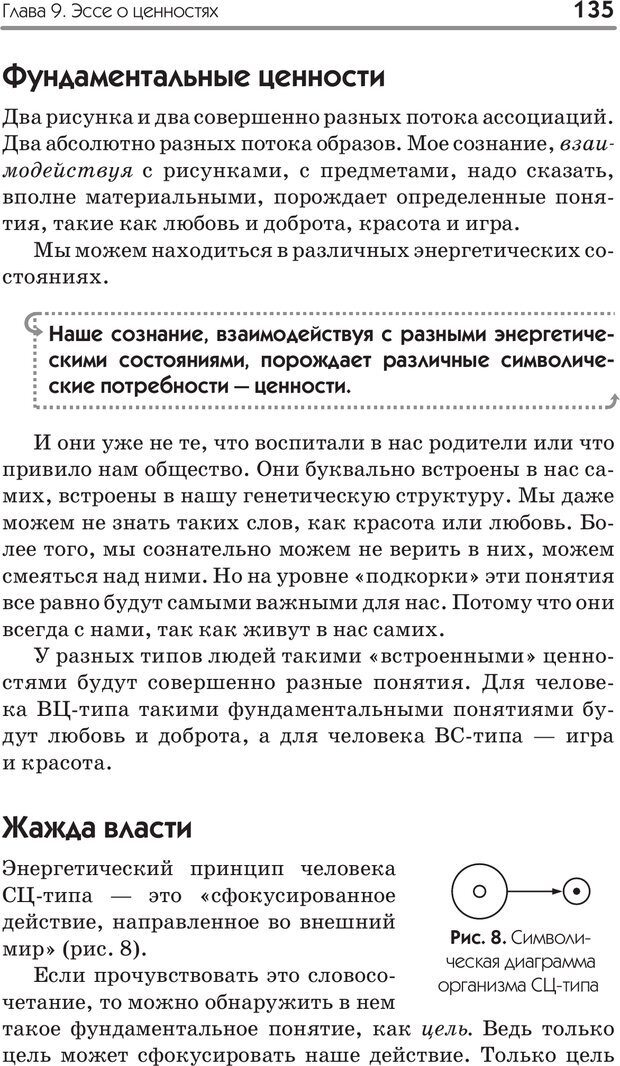 PDF. Типы людей. Взгляд из XXI века. Махарам Р. Страница 132. Читать онлайн