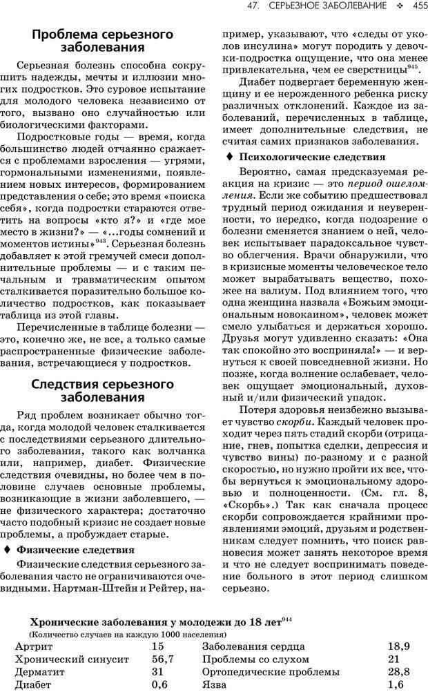 PDF. Консультирование молодежи. МакДауэлл Д. Страница 453. Читать онлайн