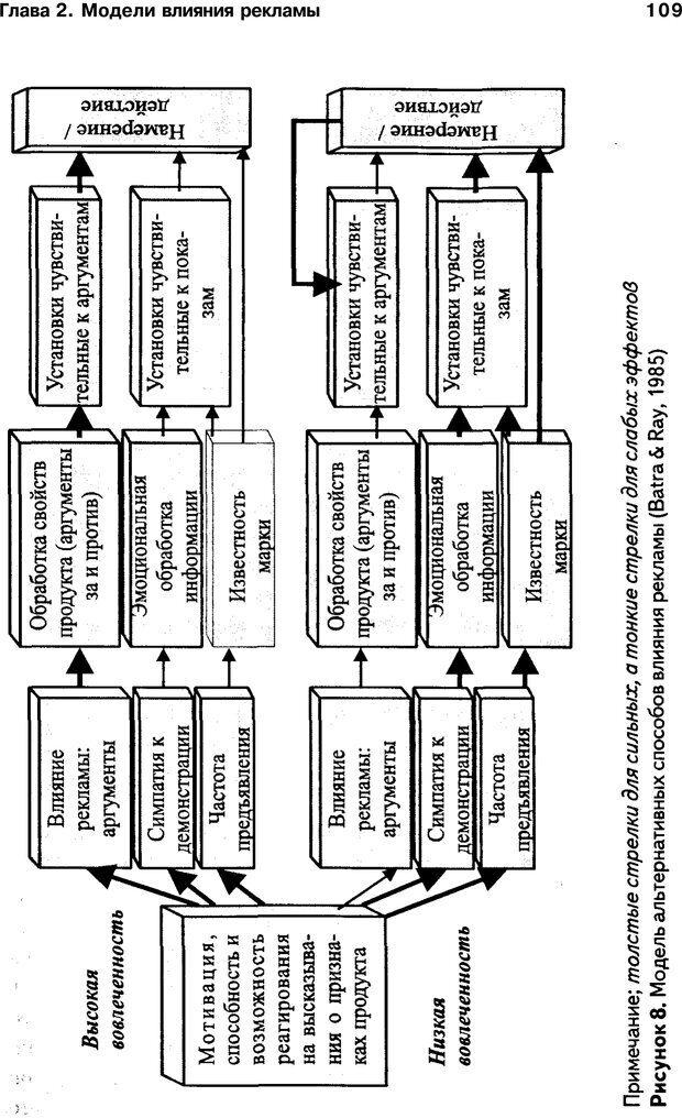 PDF. Психология маркетинга и рекламы. Мозер К. Страница 108. Читать онлайн