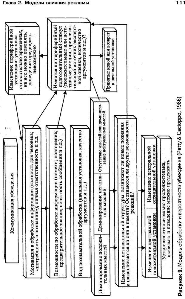 PDF. Психология маркетинга и рекламы. Мозер К. Страница 110. Читать онлайн