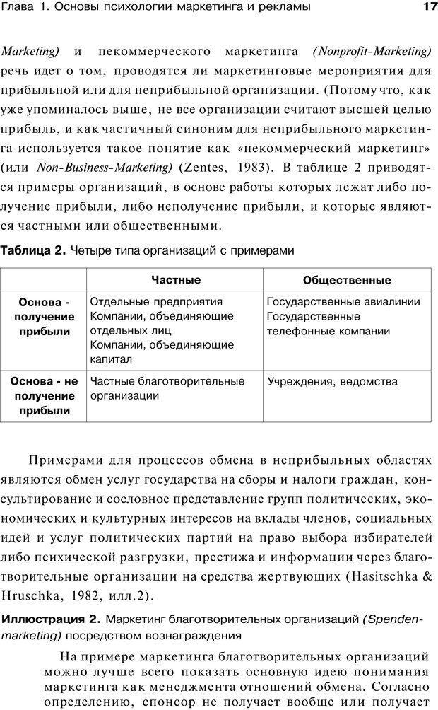 PDF. Психология маркетинга и рекламы. Мозер К. Страница 16. Читать онлайн