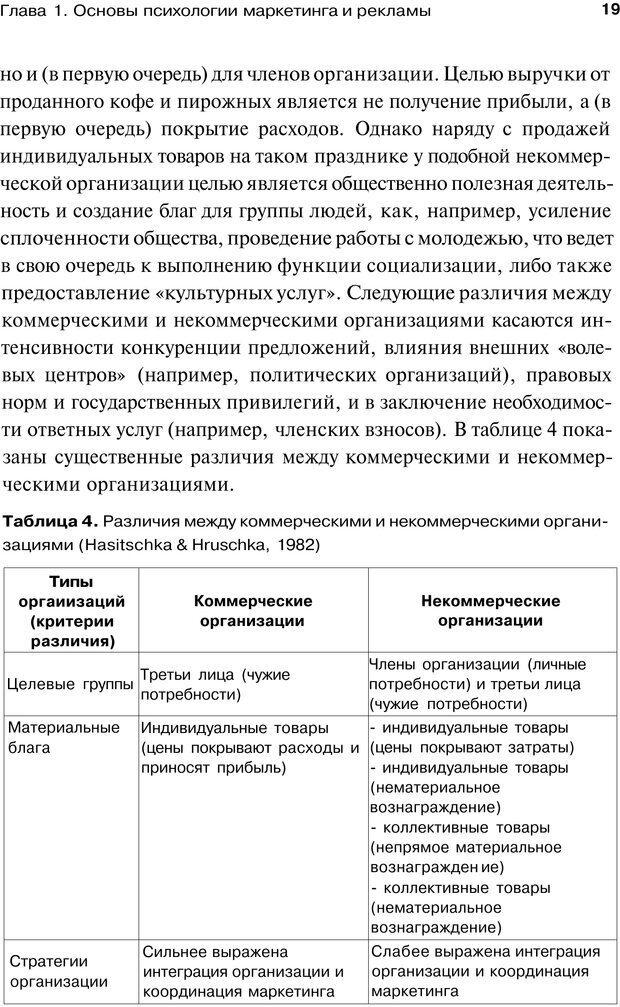 PDF. Психология маркетинга и рекламы. Мозер К. Страница 18. Читать онлайн
