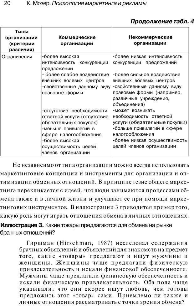 PDF. Психология маркетинга и рекламы. Мозер К. Страница 19. Читать онлайн