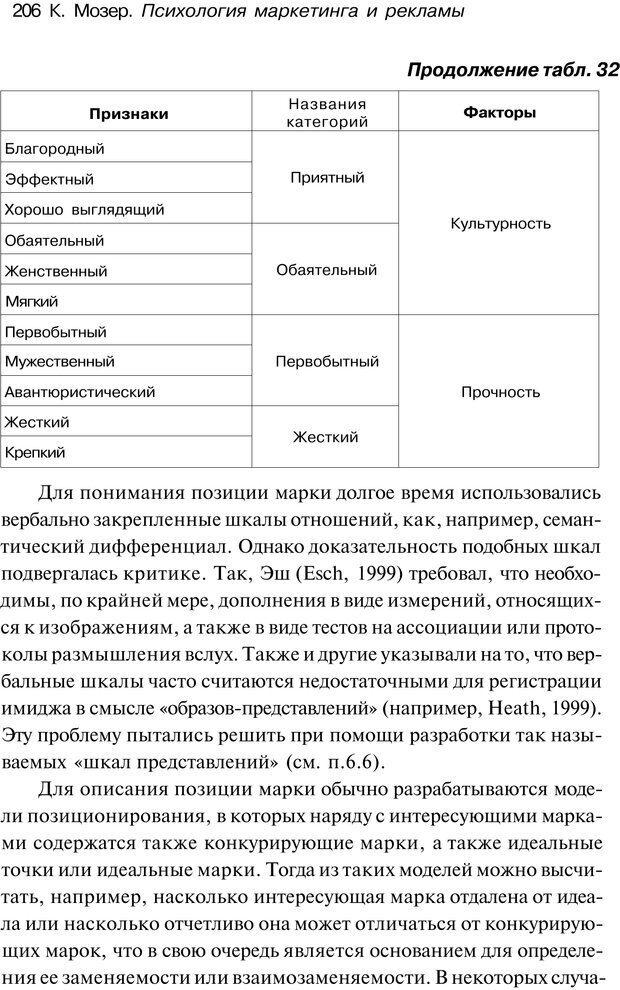 PDF. Психология маркетинга и рекламы. Мозер К. Страница 205. Читать онлайн
