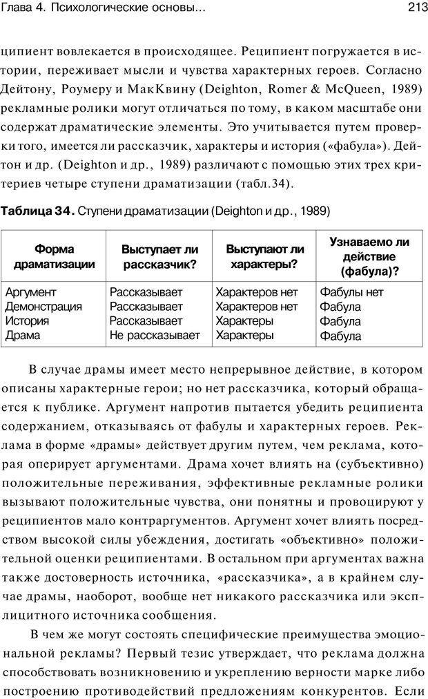 PDF. Психология маркетинга и рекламы. Мозер К. Страница 212. Читать онлайн
