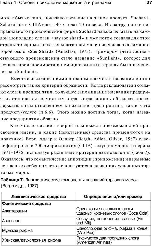 PDF. Психология маркетинга и рекламы. Мозер К. Страница 26. Читать онлайн