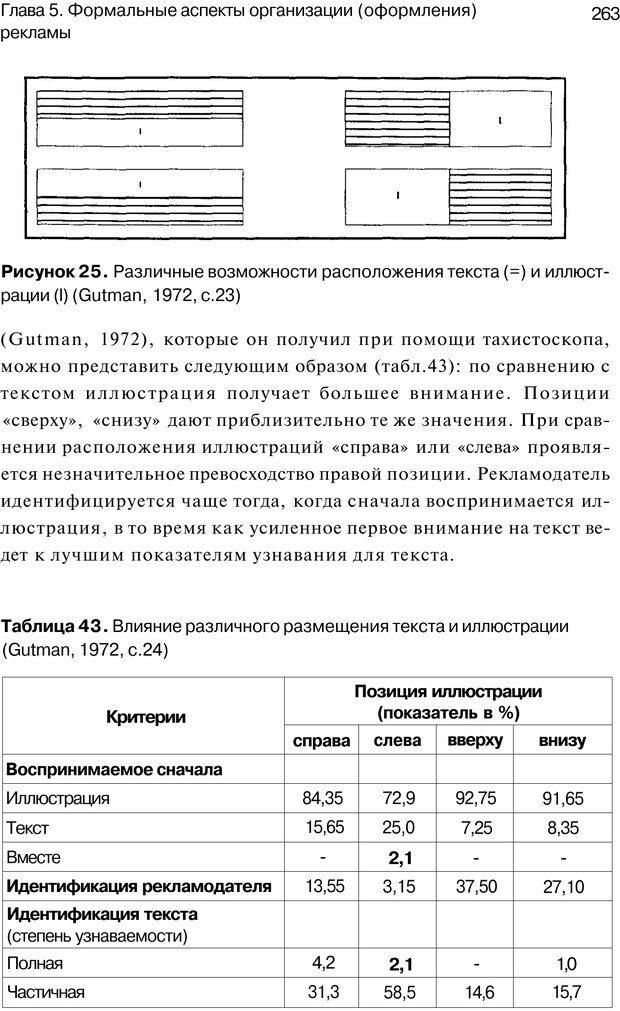 PDF. Психология маркетинга и рекламы. Мозер К. Страница 262. Читать онлайн
