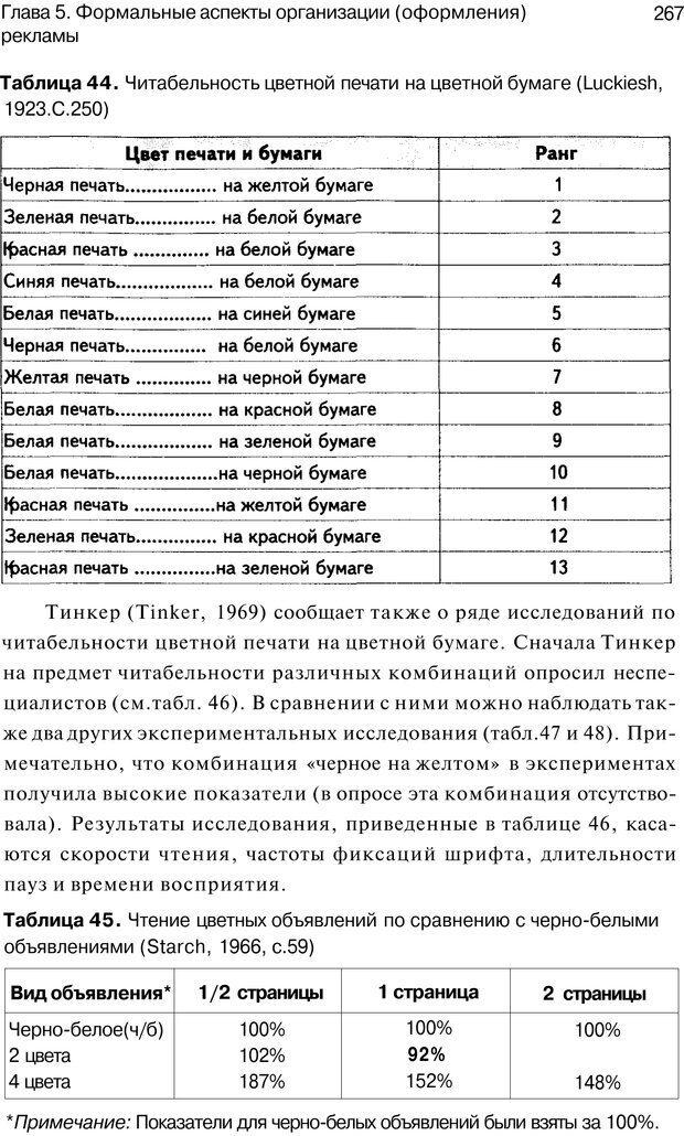PDF. Психология маркетинга и рекламы. Мозер К. Страница 266. Читать онлайн