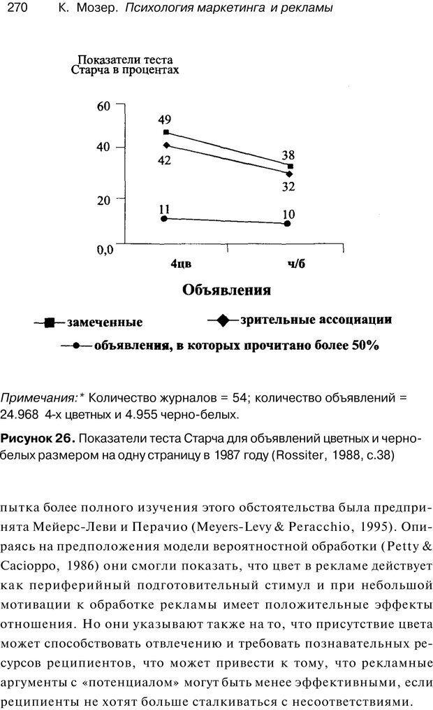PDF. Психология маркетинга и рекламы. Мозер К. Страница 269. Читать онлайн