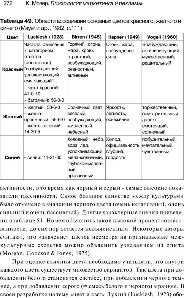 PDF. Психология маркетинга и рекламы. Мозер К. Страница 271. Читать онлайн