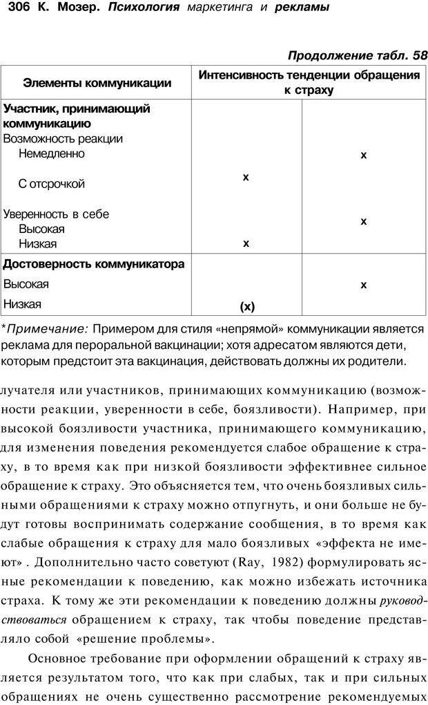 PDF. Психология маркетинга и рекламы. Мозер К. Страница 305. Читать онлайн