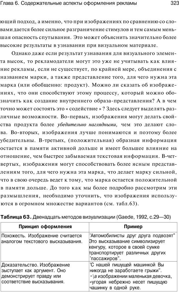 PDF. Психология маркетинга и рекламы. Мозер К. Страница 322. Читать онлайн