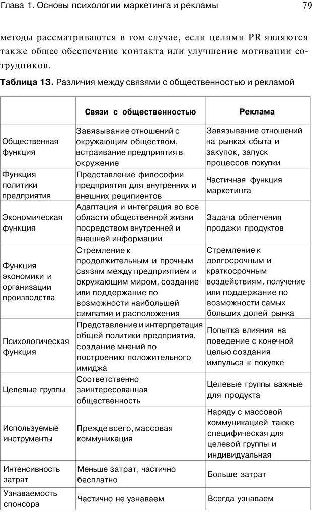 PDF. Психология маркетинга и рекламы. Мозер К. Страница 78. Читать онлайн