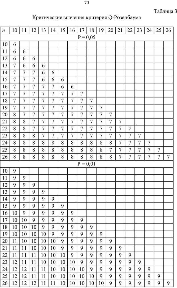 PDF. Математические основы психологии. Остапенко Р. И. Страница 69. Читать онлайн