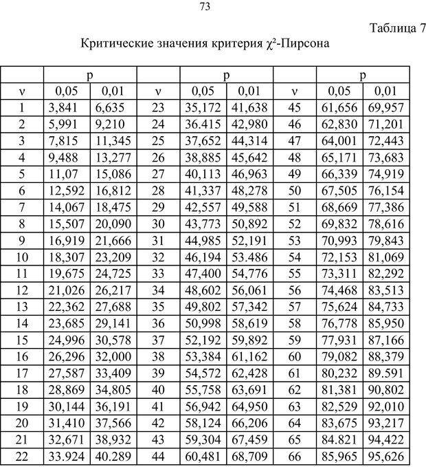 PDF. Математические основы психологии. Остапенко Р. И. Страница 72. Читать онлайн