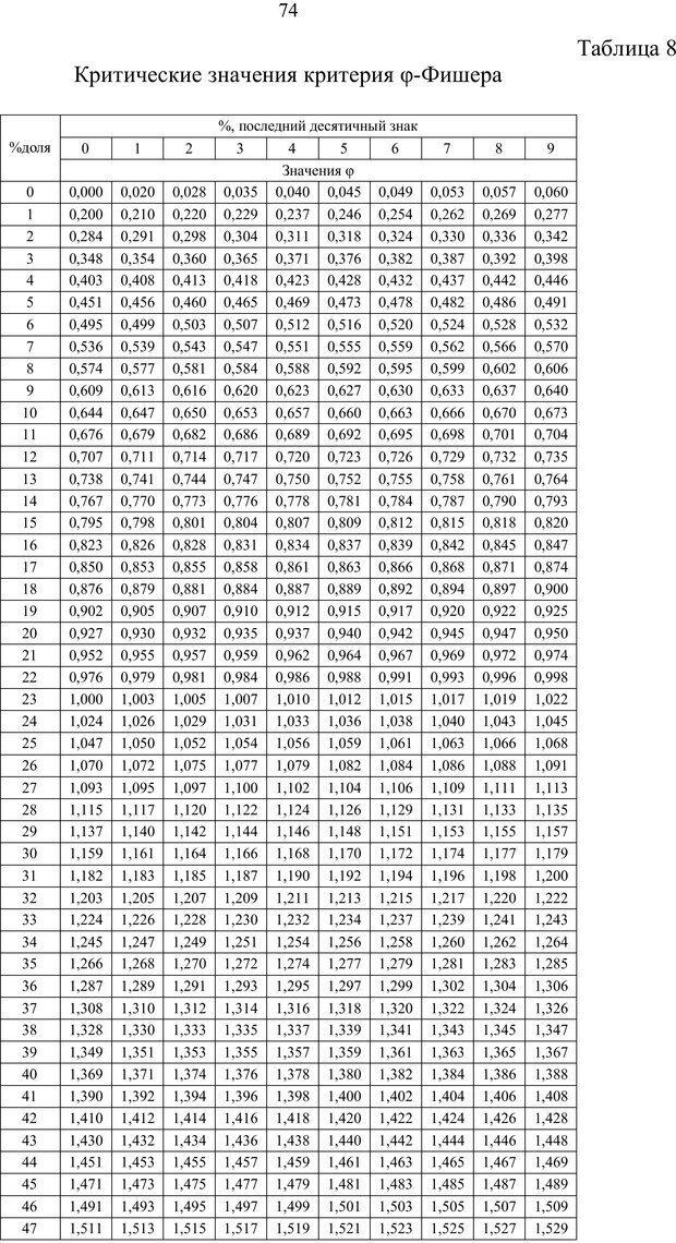 PDF. Математические основы психологии. Остапенко Р. И. Страница 73. Читать онлайн