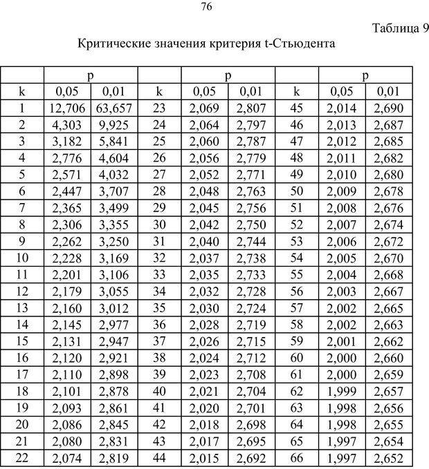 PDF. Математические основы психологии. Остапенко Р. И. Страница 75. Читать онлайн